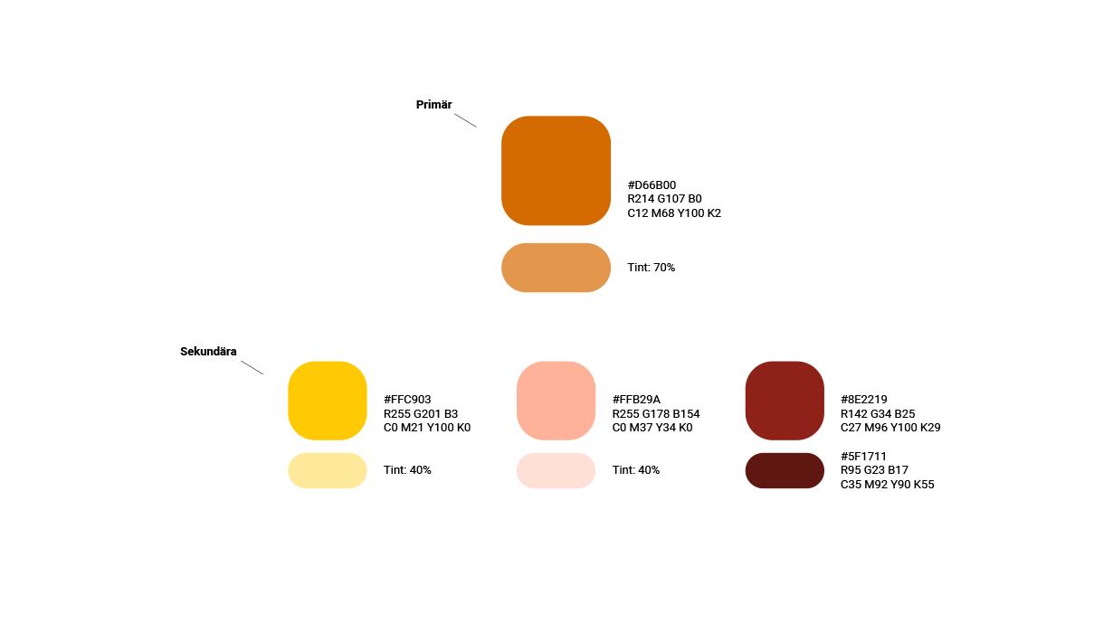 Pensionsrättvisa colors